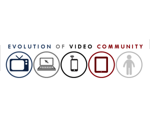 eovc evolution of video community logo
